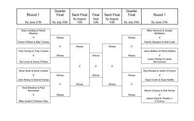 2021 Fourball Matchplay Draw